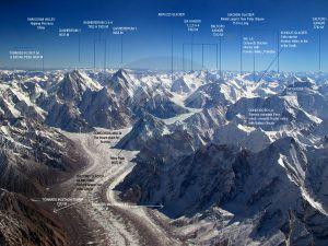Baltoro & Siachen Glacier